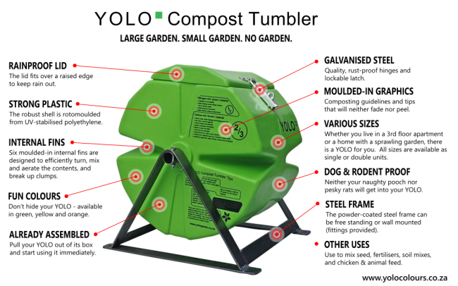 YOLO compost tumbler features